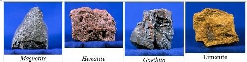 Types of iron ores