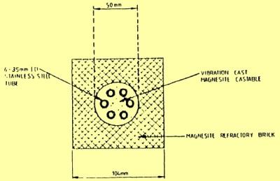 Tubular element