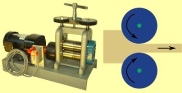a simple rolling mill
