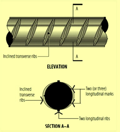 Cross section of steel rebar