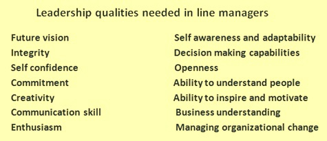 Leadership qualities of line managers