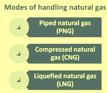 Modes of handling natural gas