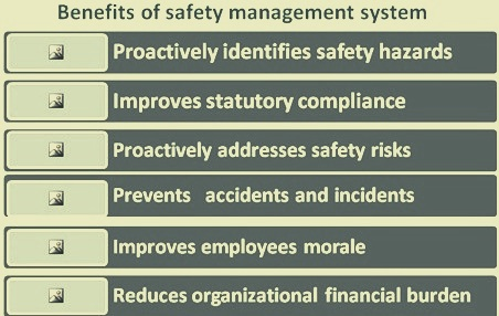 benefits of safety management system