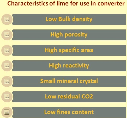 Characteristics of lime for use in converter