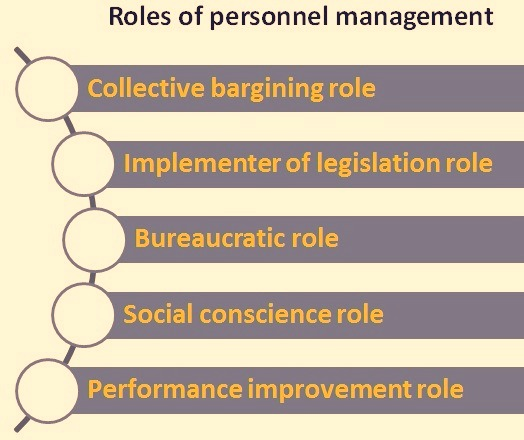 Roles of personnel management