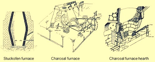 Stuctofen and charcoal furnace