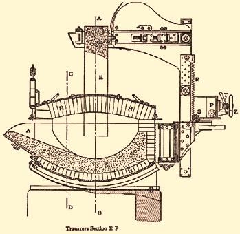 Heroult arc refining furnace