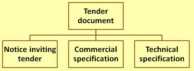 Tender document